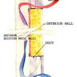 サーモサイフォン空気パネル|ILLUSTRATION: LUKE ELLIOTT AND DALE STRODE