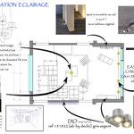 plan implantation électrique