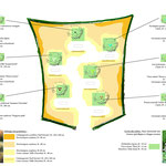 Chaumont 2018 - Plan de plantation