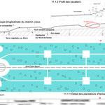 Beauvais - Détail et plan de plantation du chemin creux - Autocad