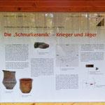 Schautafel - am Archäologischer Lehrpfad