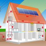Stromversorgung über Photovoltaik, Computerillustration