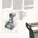 Prospektillustration in Airbrushtechnik für die Firma DYNAPAC (HOES)
