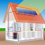 Warmwasserversorgung über Photovoltaik, Computerzeichnung