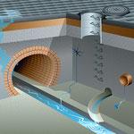 Prinzipdarstellung eines Abwasserkanals, Computerzeichnung