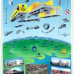 Großformatposter für die Firma Hofmeister & Meincke, Airbrushillustration