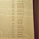 Museum Zeulenroda