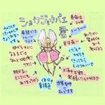 こまりもののキイロショウジョウバエ 2011.01.16