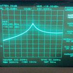 Il segnale in ingresso è di - 40 dBm