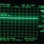 "Retun Loss a 432 mhz Potenza IN 0dBm ""accoppiatore perde circa 10dB"" RL -17dB ""circa 1.4 ros"