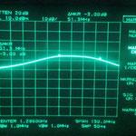 SEGNALE IN INGRESSO è DI - 40 dB