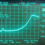 Guadagno del pre a 144.300 mhz con segnale in Ingresso di - 40 dB (Gain 21 dB)