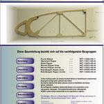Beispiel des Deckblattes der Bauanleitung WILMA