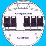 Design, übernommen von der DC-9-50/MD-80.com