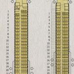 MD-81 mit 145 und MD-87 mit 120 Sitzplätzen/Courtesy: SAS
