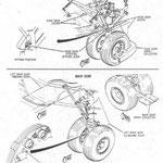 Bug- und Hauptfahrwerk/Courtesy: McDonnell Douglas