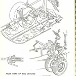 Bugfahrwerk/Courtesy: McDonnell Douglas
