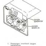 Sauerstoffmasken für Passagiere/Courtesy: McDonnell Douglas