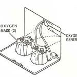 Sauerstoffmaske in einer Bordtoilette/Courtesy: McDonnell Douglas
