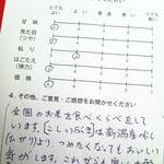 新潟県産こしいぶきに寄せられた感想VOL.1