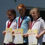 Mannschaft Schülerklasse C/weibl.: Bezirksmeister 2015 mit den Schützinnen Sarah, Maren und Lucie Saup (© Th. Hepner)