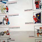 Weihnachtspost | Für ein Foto und Videostudio | Cartoons | Leistung | Spektrum
