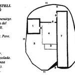 Plan der Burg (Ferran Delcampo Jordà, Castells medievals, Figueres, 1989)
