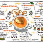 Tee (bald als Postkarte bei Kraejen Druck)