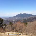 山頂からの筑波山