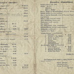 1907 - Receipts and Expenditures