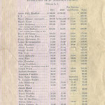 1915-1916 - Donations for Renovation of St. Boniface Church