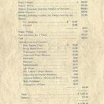 1916 - Ordinary Expenditures (Ausgaben)