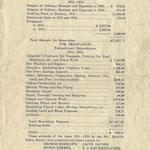 1915-1916 - For Renovation - Extraordinary Receipts