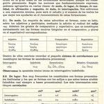 1.- Clases de Adverbios 1