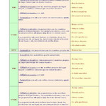 8.- CUADRO . EL C.C. DE LU. Y TIEM. UBI,UNDE,QUO,QUA