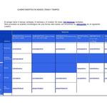 2.- Cuadro del Modo, Temas y Tiempo.