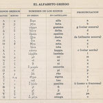 4.- Alfabeto Griego2.