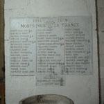 34 Castelnau-le-lez  dans église