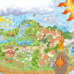 エコロジー イラスト 自然エネルギー