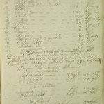 Stettin, St. Nikolai: eigenhändig verfasster Anschlag von Peter Migend, 1761, S. 3