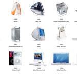 Auswahl Hardware