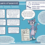 Fiche d'activité d'un kit pédagogique pour travailler la philosophie avec des enfants d'école élémentaire et maternelle (conception : Veronica Ciantelli)