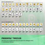 Twizzler #1