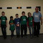 Handball Riehen