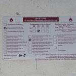 Brandschutz Kennzeichnung