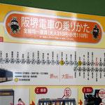 チン電の路線図です。15分程で終点天王寺駅前につきます。
