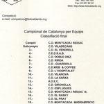 Clasificacion Campeonato de Catalunya