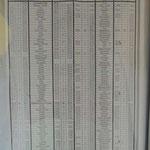 tijd tabel
