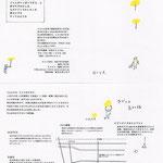 ヒトメモ5(2007.5発行)