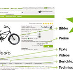 Onlinekanäle, wie etwa der eigene Onlineshop, lassen sich mit einem Klick mit hochwertigen Inhalten befüllen.